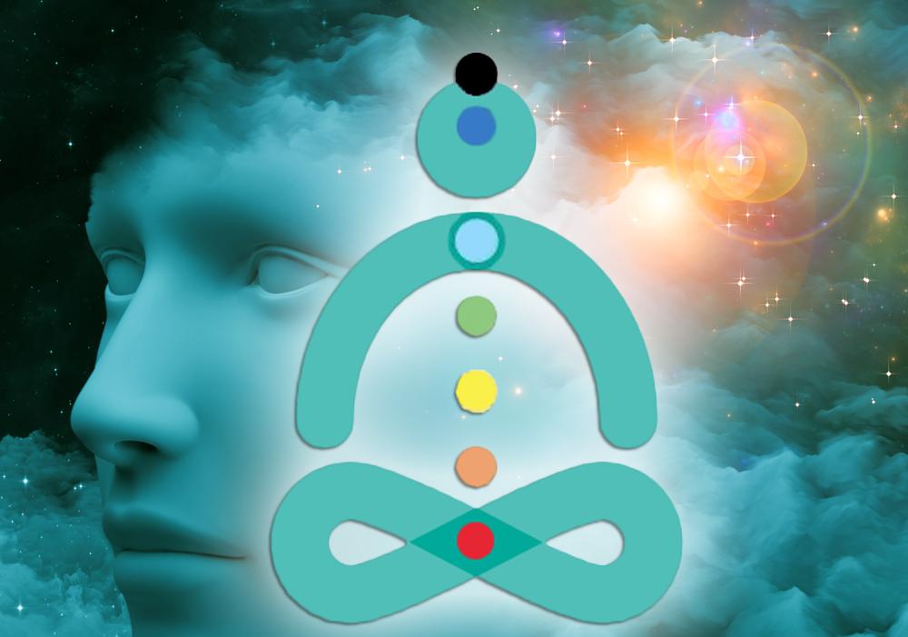 Rev. Janice Chrysler. Mindful Journey.What is Meditation