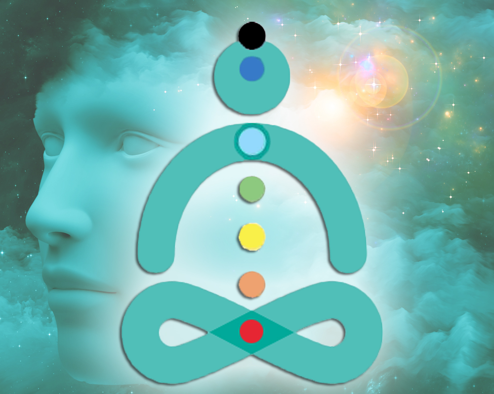 Rev. Janice Chrysler, Mindful Journey. What is Meditation